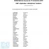 <b>Résultat Délibérations Jury C.Q.P. du 14 novembre 2014</b>